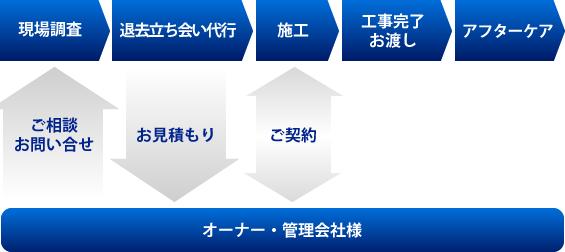 sekou_image